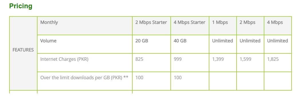 PTCL pricing for 2MB.jpg